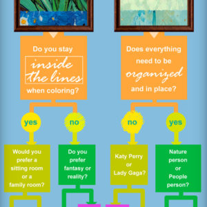 Discover Your Art Style Infograph