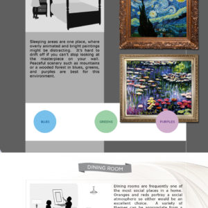 How to Choose the Perfect Painting for Your Room Infograph