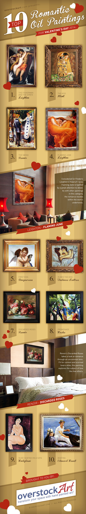 Top 10 Most Romantic Oil Painting for Valentine's Day 2014