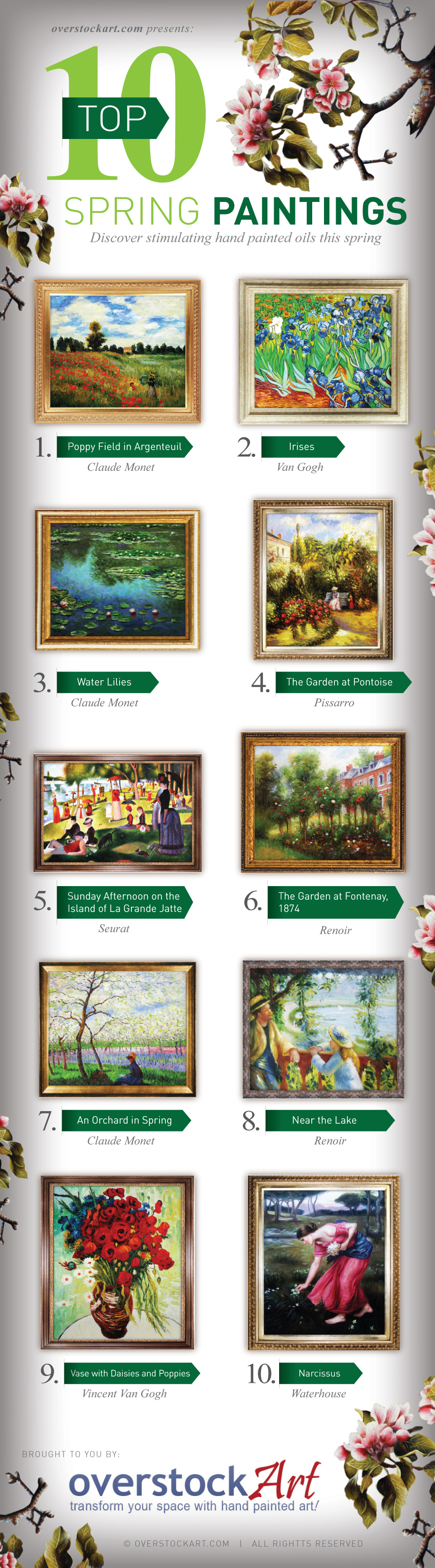The Top Ten Oil Paintings for Spring 2014