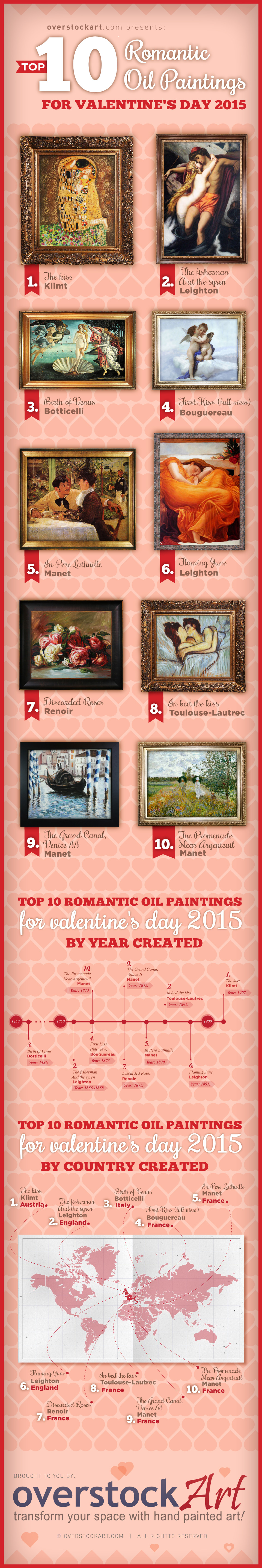 overstockArt.com Top 10 Most Romantic Oil Painting for Valentine's Day 2015