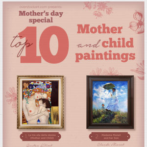 Top 10 Mother's Day Paintings for 2015