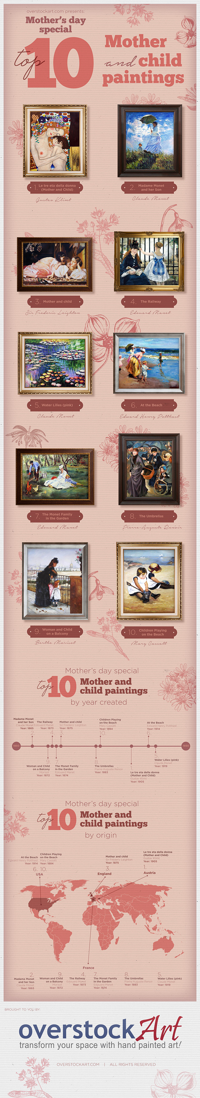 Mother's Day 2015 Top 10 Art List