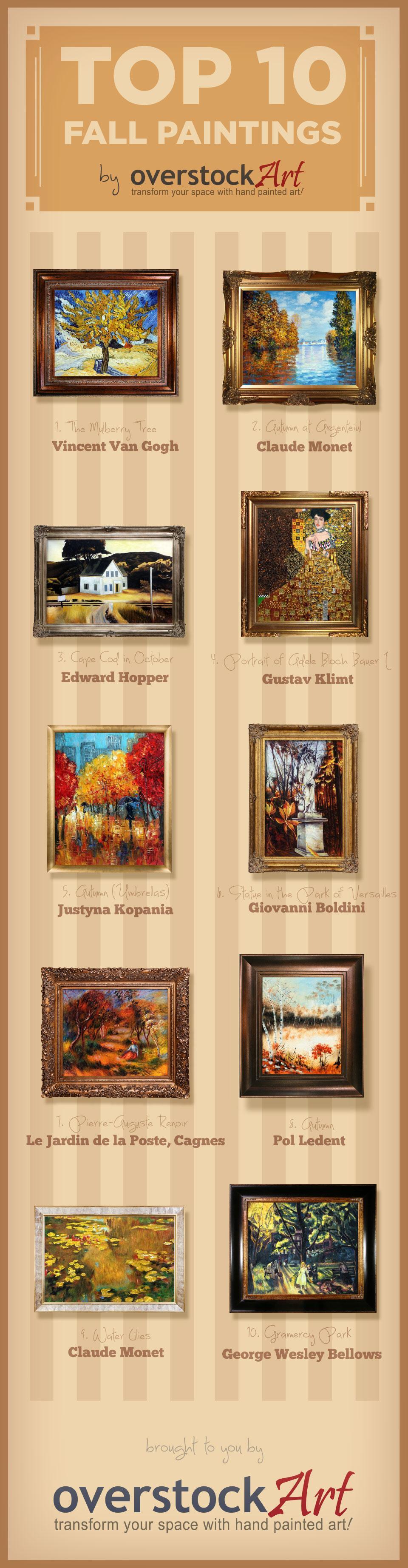 Fall 2015 Top 10 Paintings