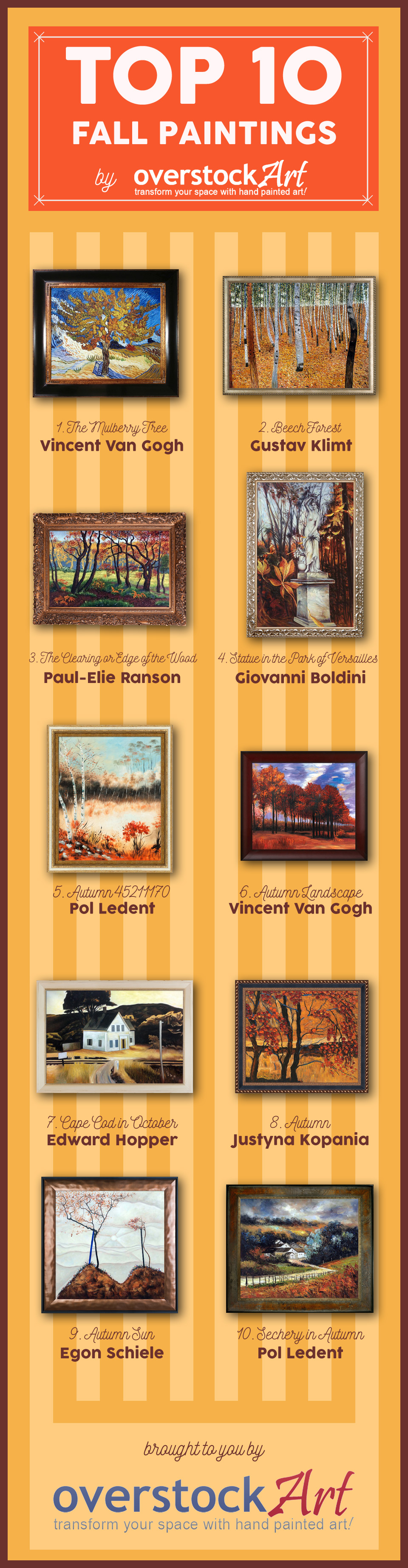 Top Ten Art for Fall 2016 Infographic