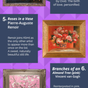 Art to Adore: Your Top Ten Romantic Paintings for Valentine's Day