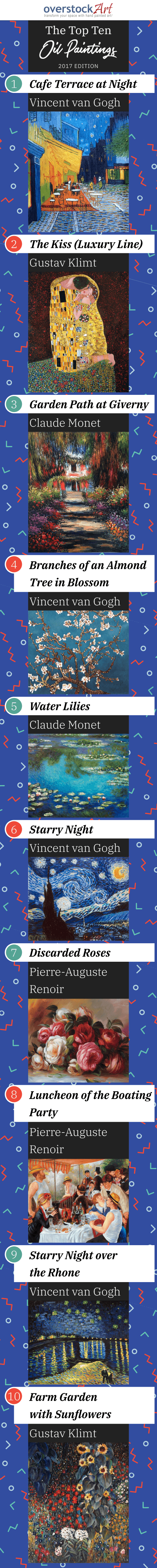 An infographic depicting the Top Ten Oil Paintings for 2017, featuring artworks by van Gogh, Monet, Renoir, and more.